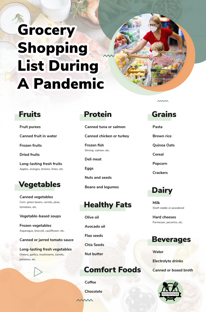 Check out Food Staples To Stock Up On And Homemade Recipes To Cook Them At Home at https://homemaderecipes.com/coronavirus-quarantine-grocery-list/